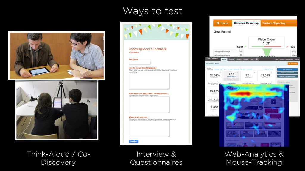 Ways to test Think-Aloud / Co- Discovery Interv...