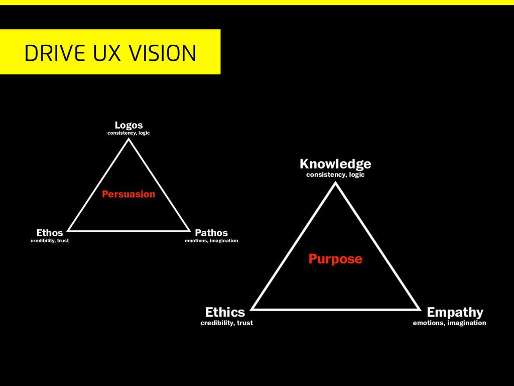 Drive ux vision