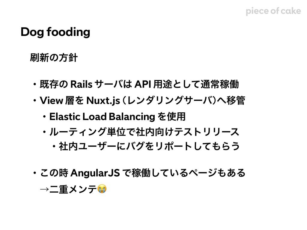 ৽ͷํ ɾطଘͷ Rails αʔό API ༻్ͱͯ͠௨ৗՔಇ ɾView Λ Nu...