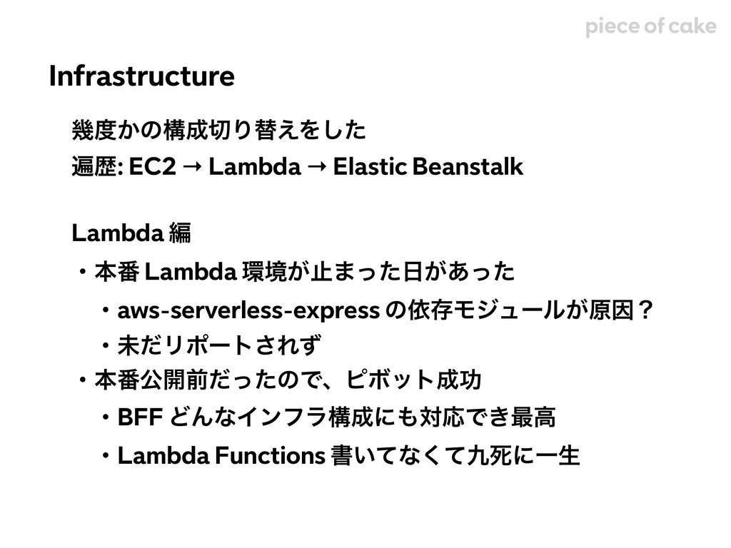 ز͔ͷߏΓସ͑Λͨ͠ วྺ: EC2 → Lambda → Elastic Beanst...