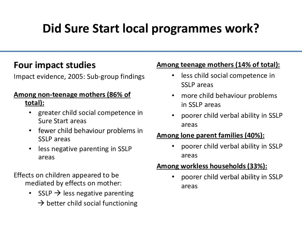 Did Sure Start local programmes work? Four impa...