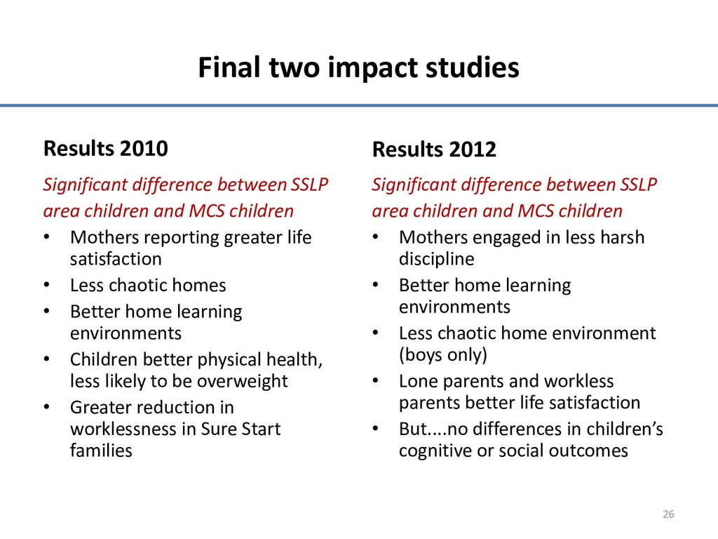 Final two impact studies Results 2010 Significa...