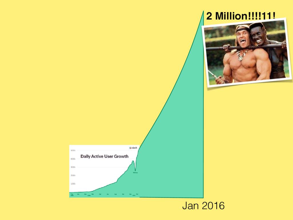 2 Million!!!!11! Jan 2016