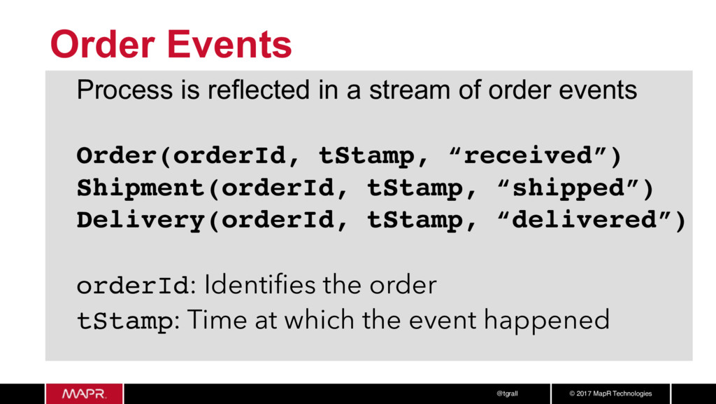 © 2017 MapR Technologies @tgrall Order Events P...