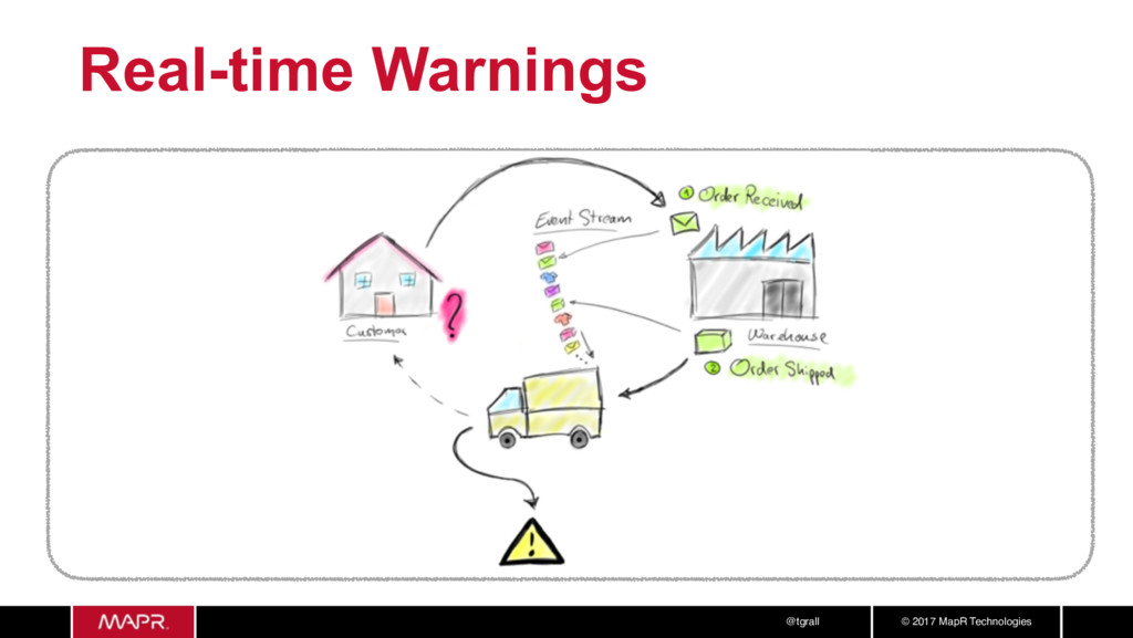 © 2017 MapR Technologies @tgrall Real-time Warn...