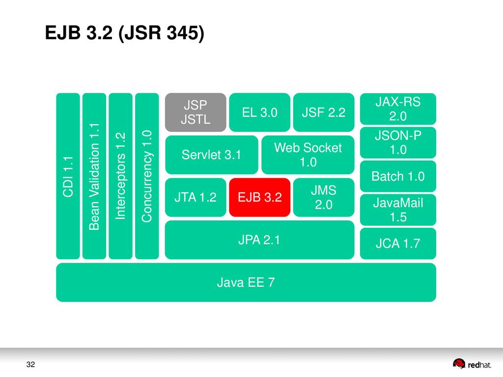 32 JAX-RS 2.0 JSON-P 1.0 Web Socket 1.0 Servlet...
