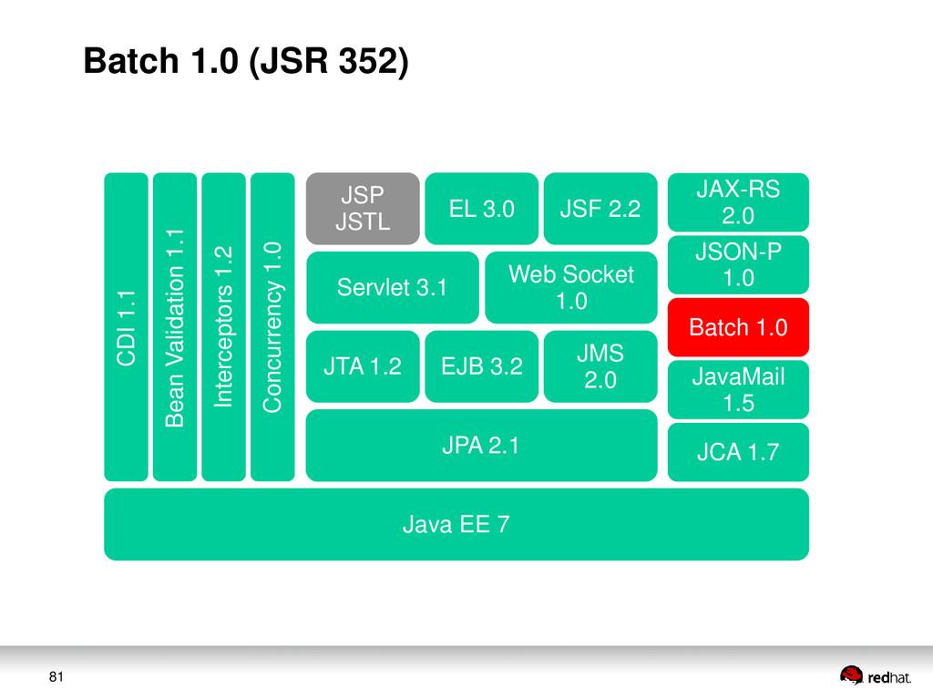 81 JAX-RS 2.0 JSON-P 1.0 Web Socket 1.0 Servlet...