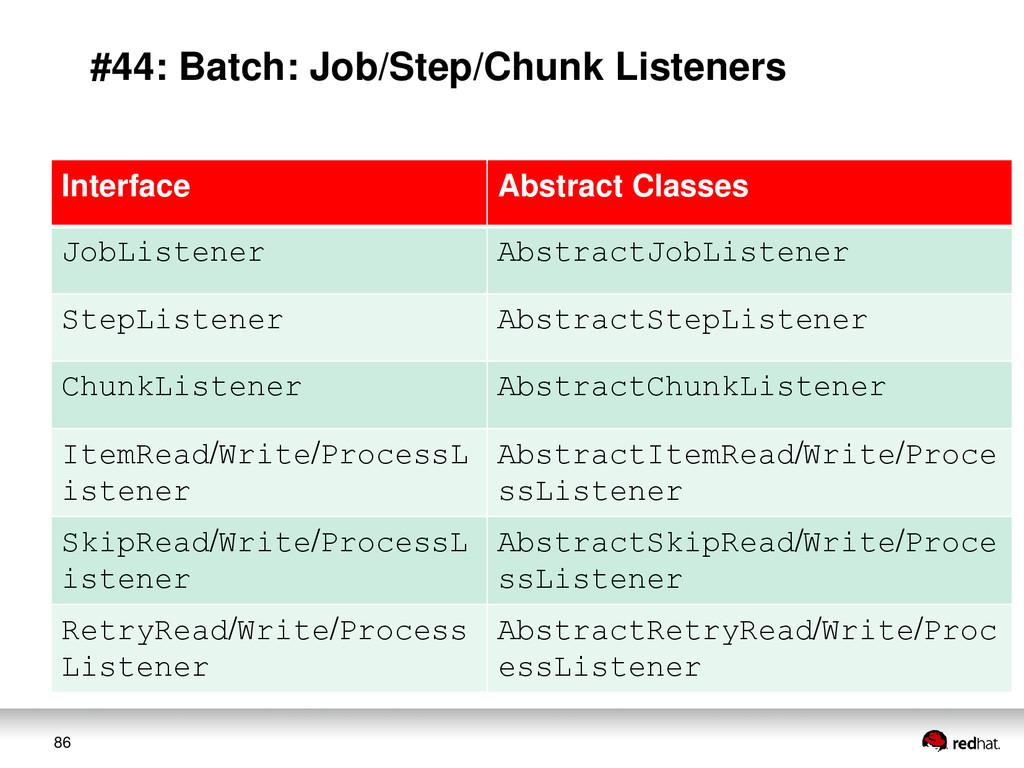 86 #44: Batch: Job/Step/Chunk Listeners Interfa...