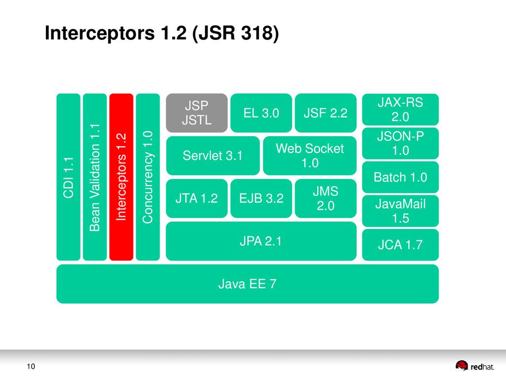 10 JAX-RS 2.0 JSON-P 1.0 Web Socket 1.0 Servlet...