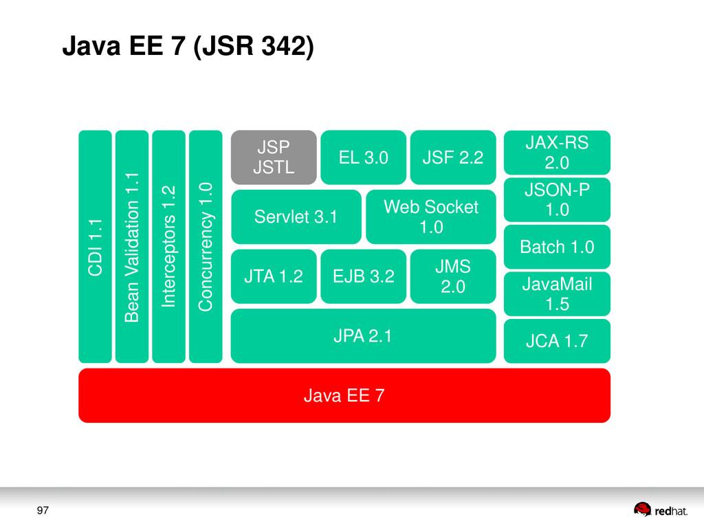 97 JAX-RS 2.0 JSON-P 1.0 Web Socket 1.0 Servlet...