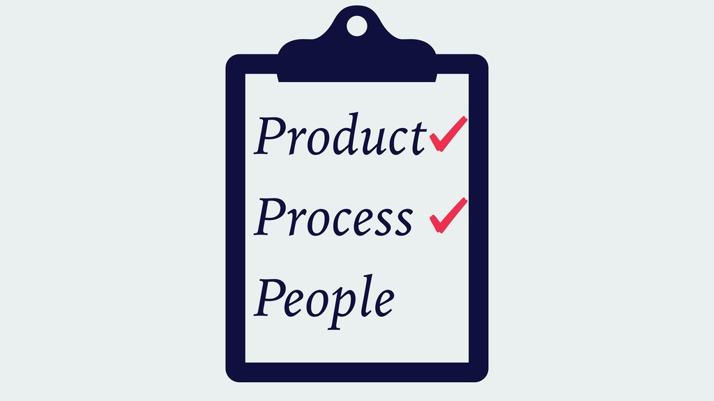 Product Process People