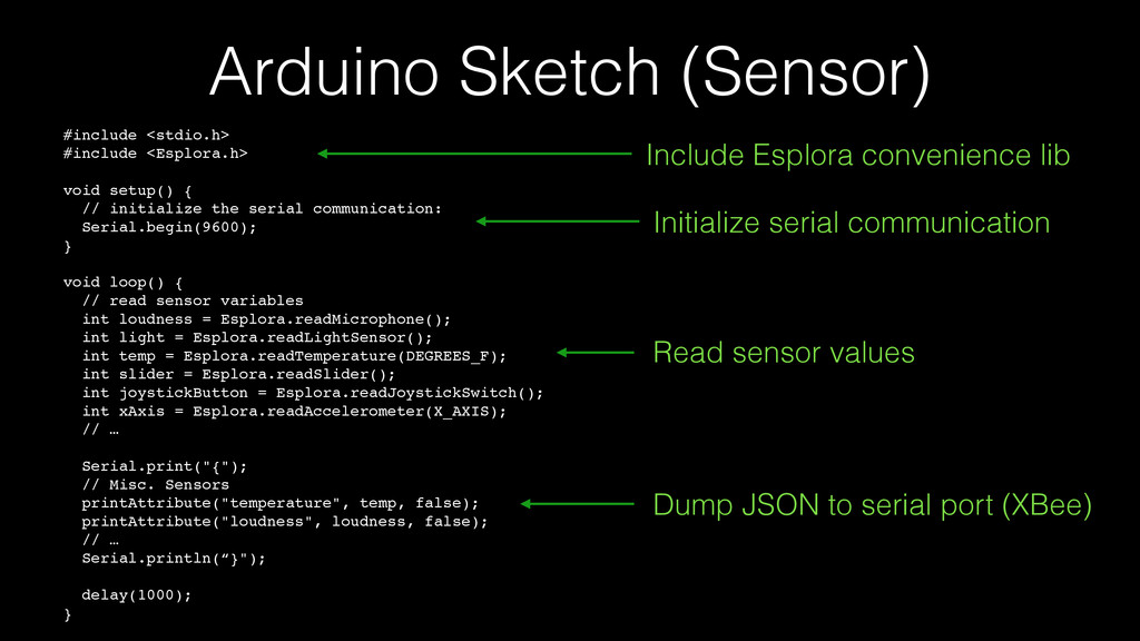 Arduino Sketch (Sensor) #include <stdio.h>! #in...