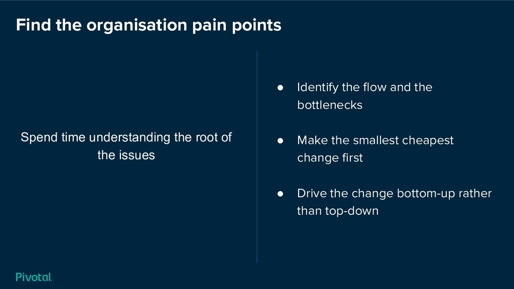 Find the organisation pain points Spend time un...