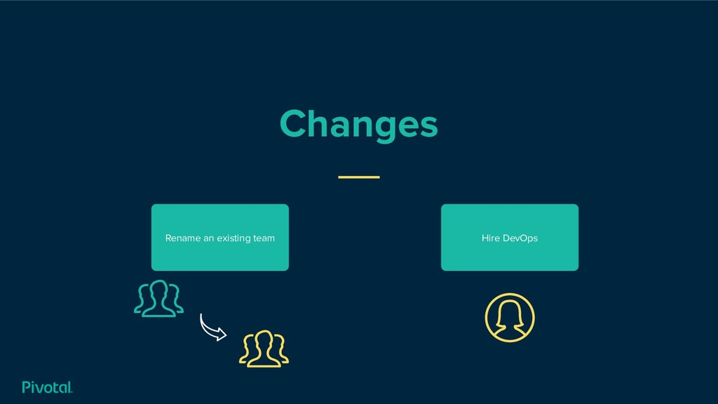 Changes Rename an existing team Hire DevOps