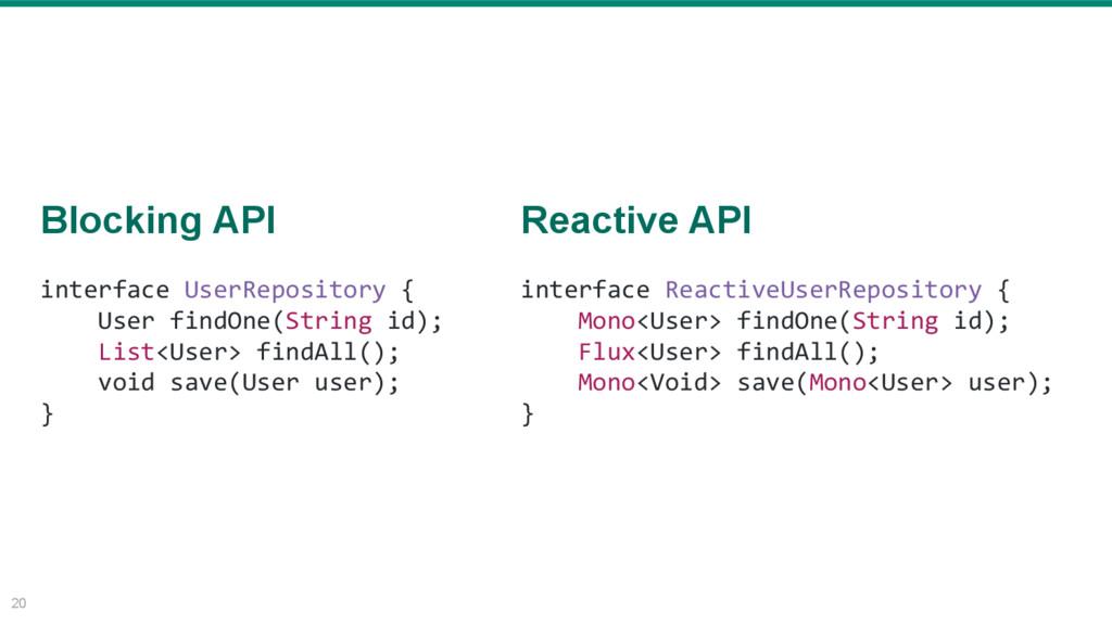 20 interface ReactiveUserRepository { Mono<User...