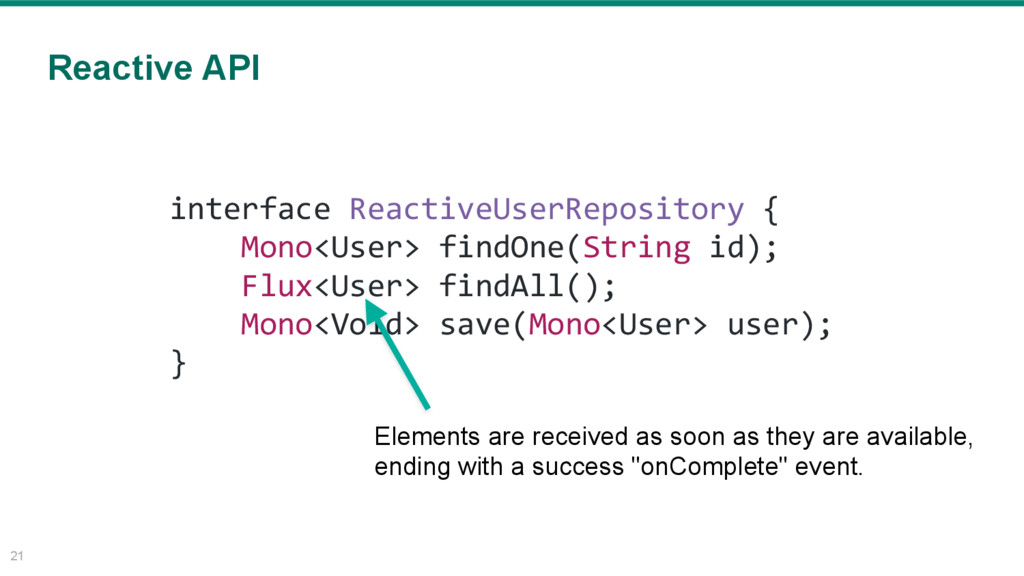 21 interface ReactiveUserRepository { Mono<User...