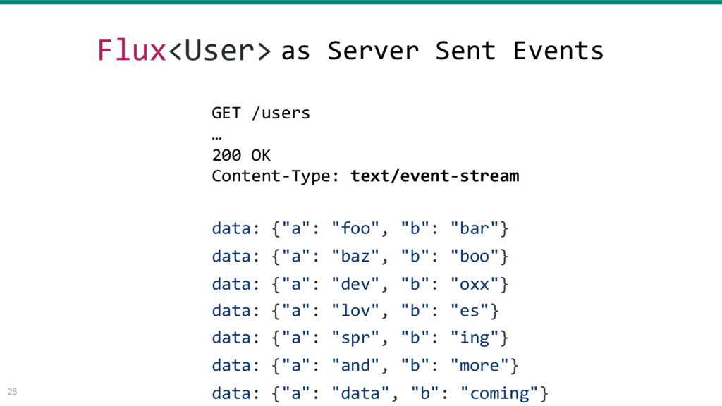 25 GET /users … 200 OK Content-Type: text/even...