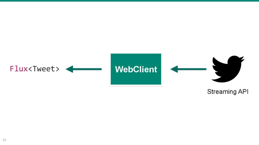 33 Flux<Tweet> WebClient Streaming API
