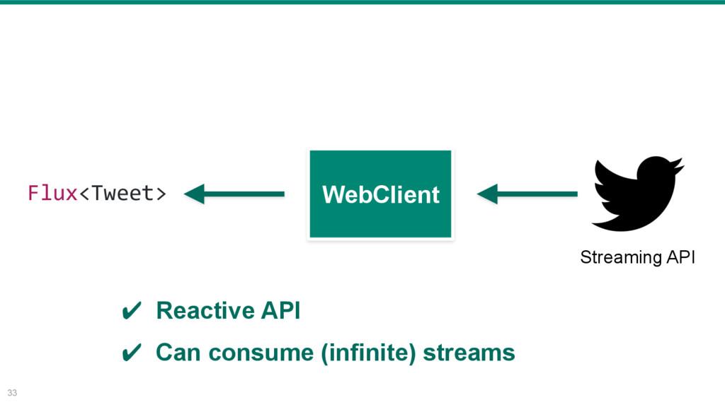 33 Flux<Tweet> ✔ Reactive API ✔ Can consume (in...