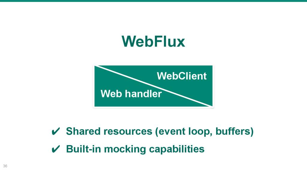 36 WebClient Web handler WebFlux ✔ Shared resou...
