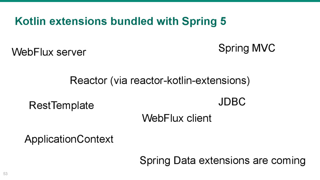 53 Kotlin extensions bundled with Spring 5 Reac...