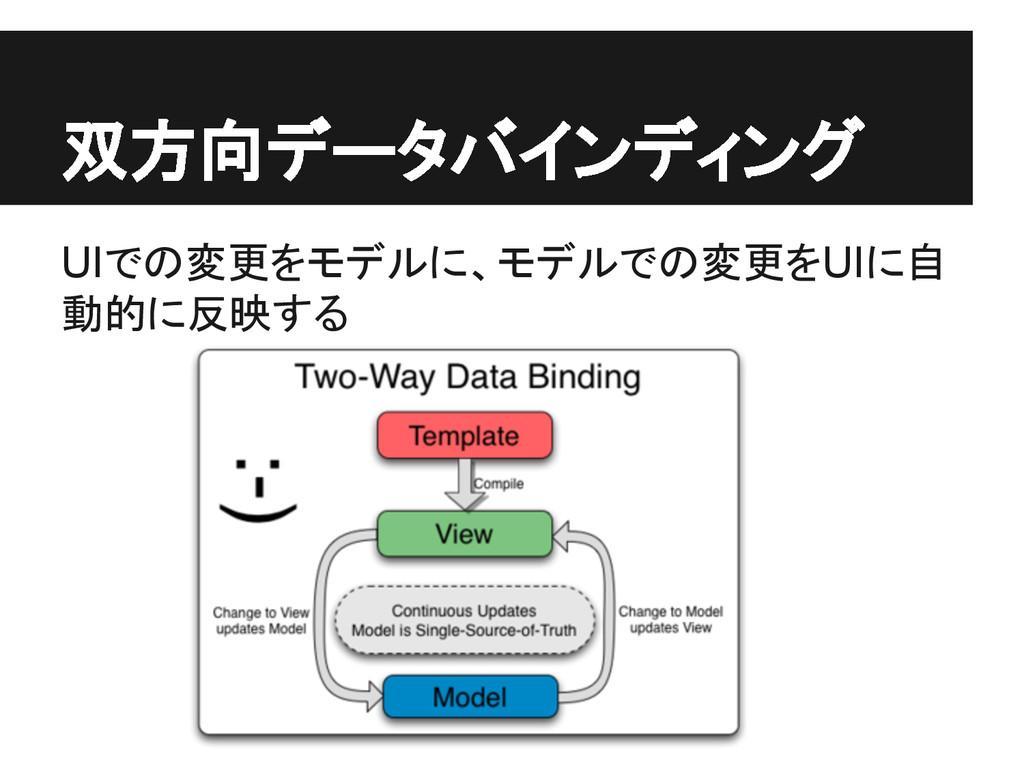 双方向データバインディング UIでの変更をモデルに、モデルでの変更をUIに自 動的に反映する