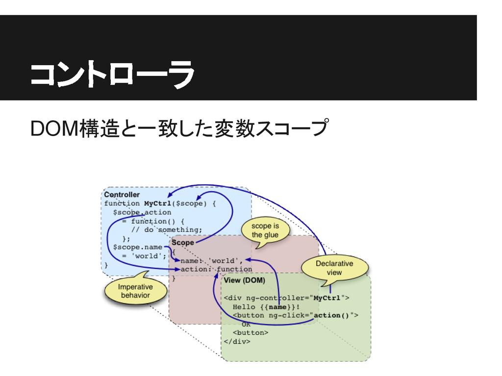 コントローラ DOM構造と一致した変数スコープ
