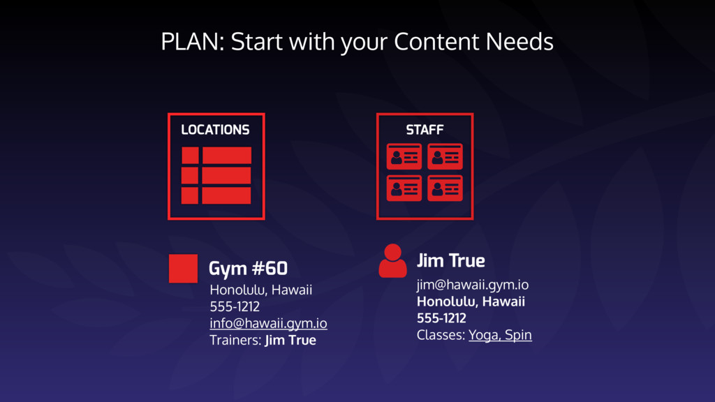 PLAN: Start with your Content Needs     STA...