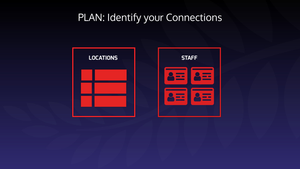 PLAN: Identify your Connections     STAFF L...