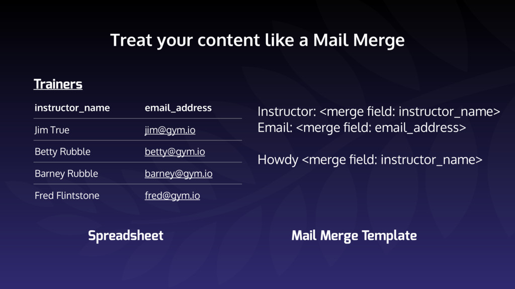 Treat your content like a Mail Merge instructor...