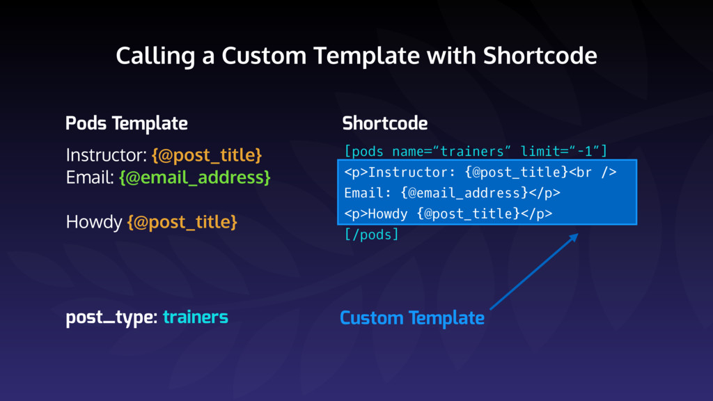 Calling a Custom Template with Shortcode Custom...