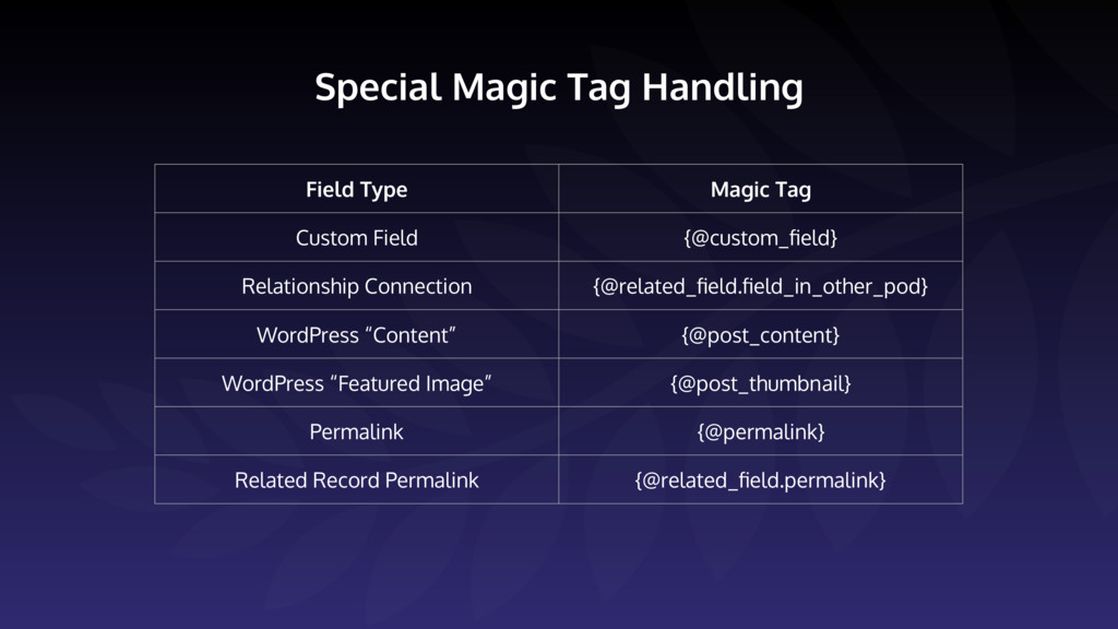 Special Magic Tag Handling Field Type Magic Tag...