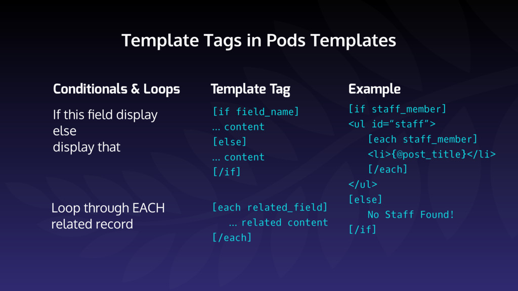 Template Tags in Pods Templates If this field di...
