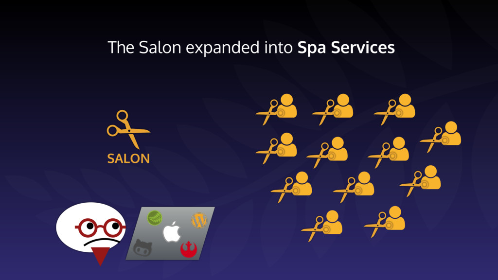 The Salon expanded into Spa Services SALON