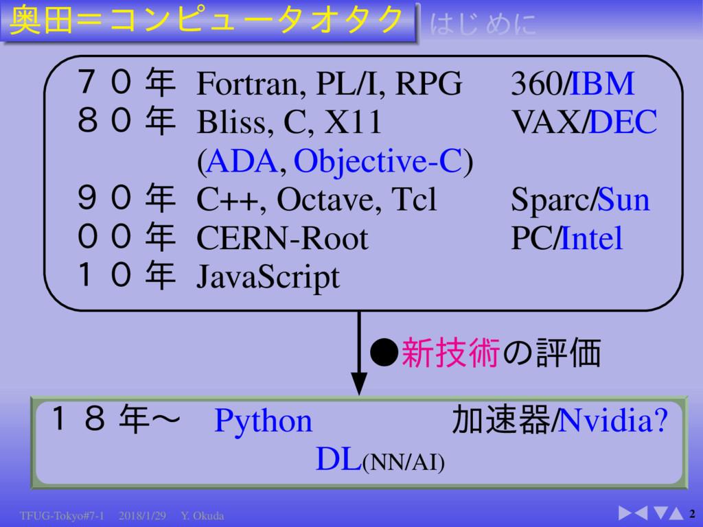 2 Fortran, PL/I, RPG 360/IBM Bliss, C, X11 VAX/...