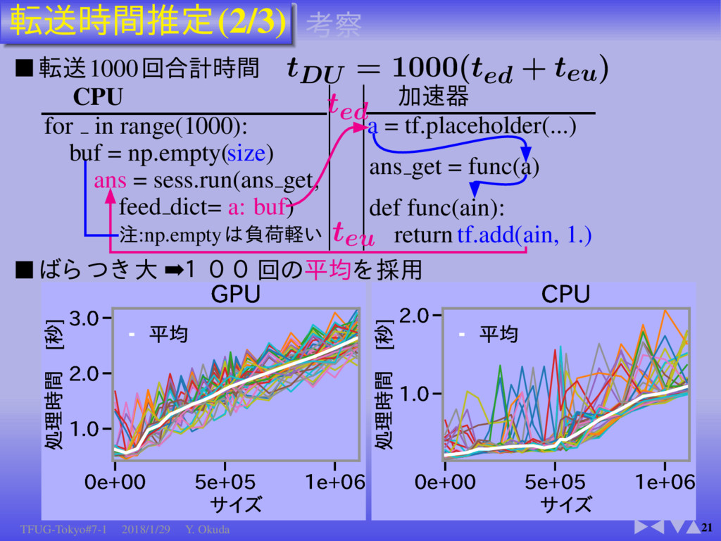 (2/3) 21 ■ 1000 tDU = 1000(ted + teu) CPU for i...