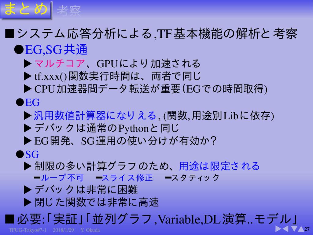 27 ■ ,TF ●EG,SG ▼ GPU ▼ tf.xxx() ▼ CPU EG ) ●EG...
