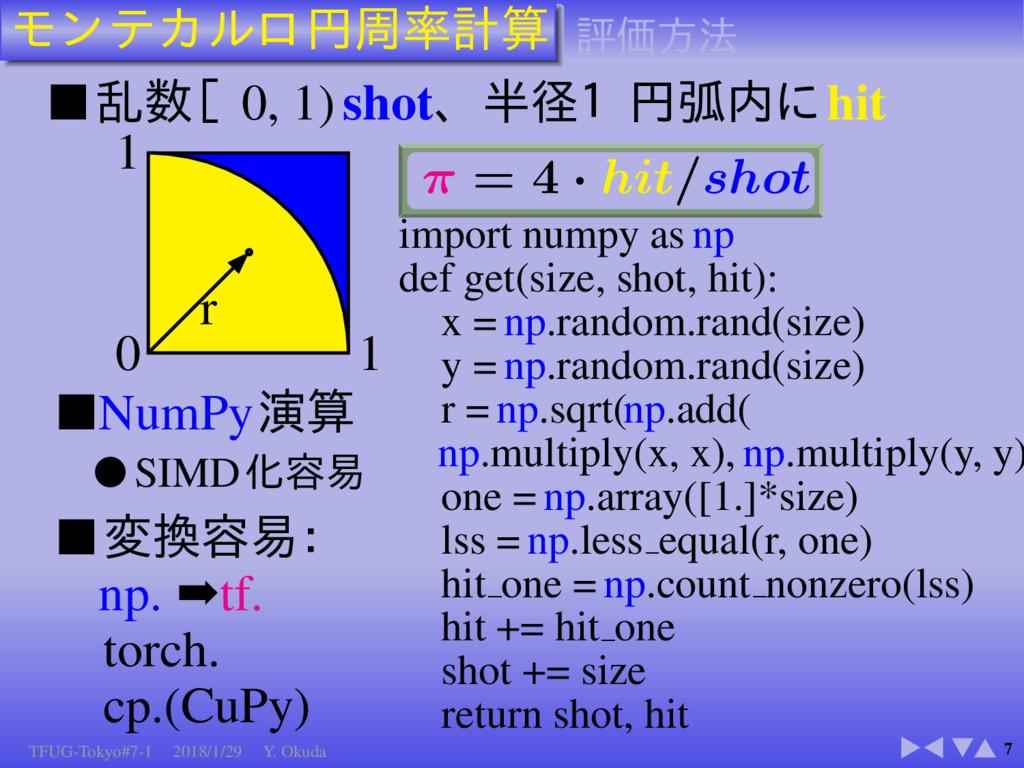 7 ■ 0, 1) shot hit r 0 1 1 ■NumPy ● SIMD ■ np. ...