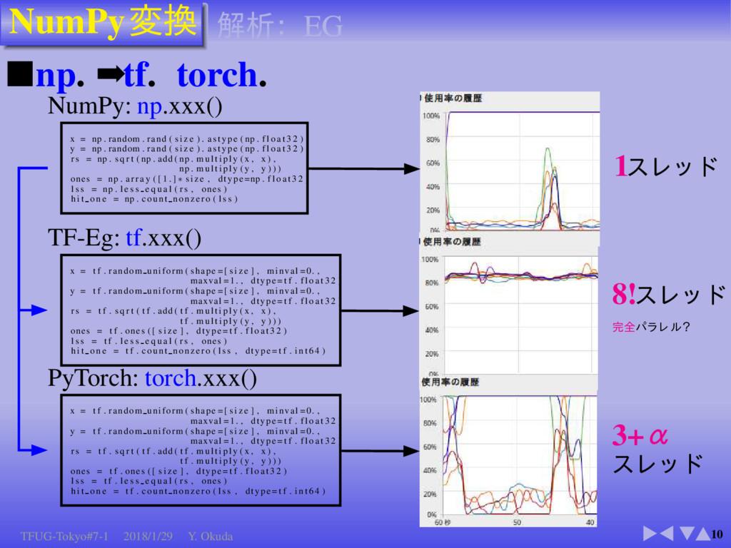 NumPy 10 ■np. ➡tf. torch. NumPy: np.xxx() x = n...