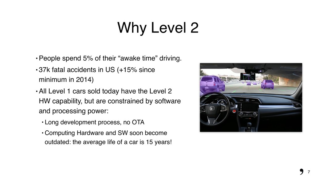 "7 Why Level 2 "" People spend 5% of their ""awake..."