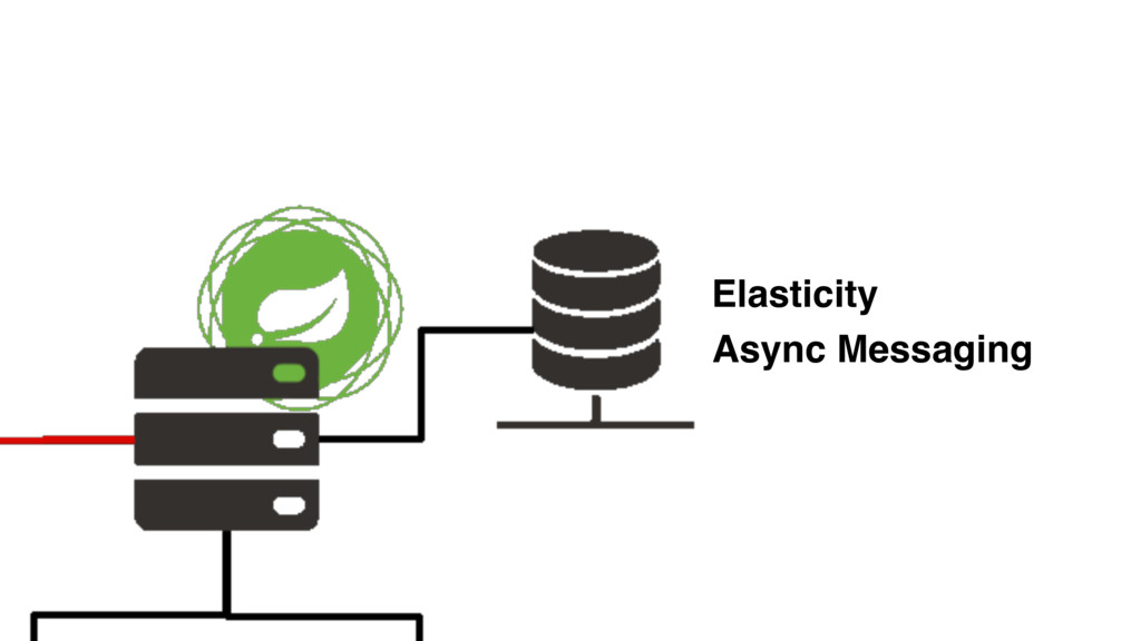 Async Messaging Elasticity