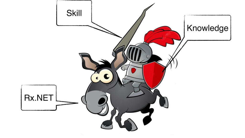 Skill Knowledge Rx.NET