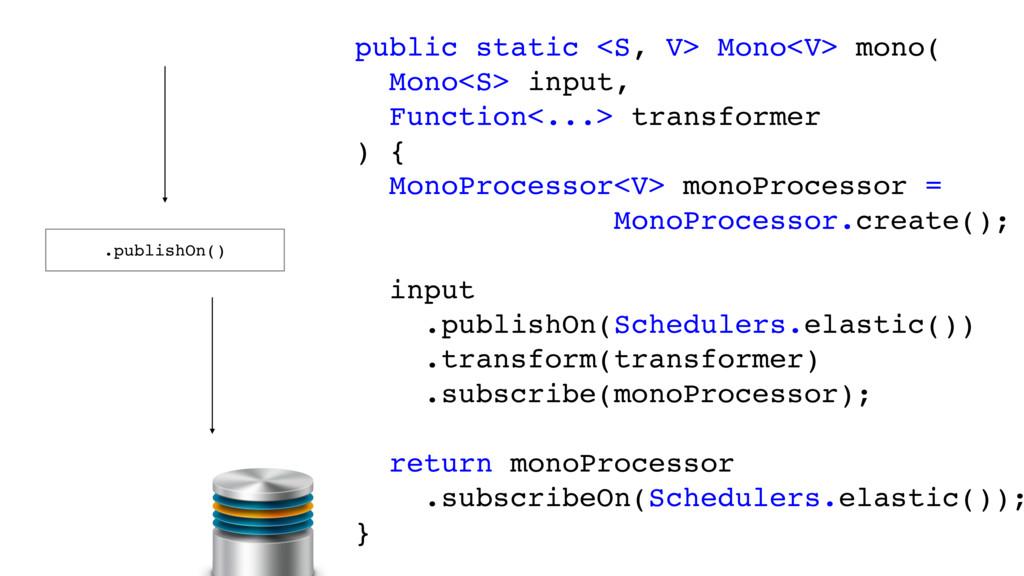.publishOn() public static <S, V> Mono<V> mono(...