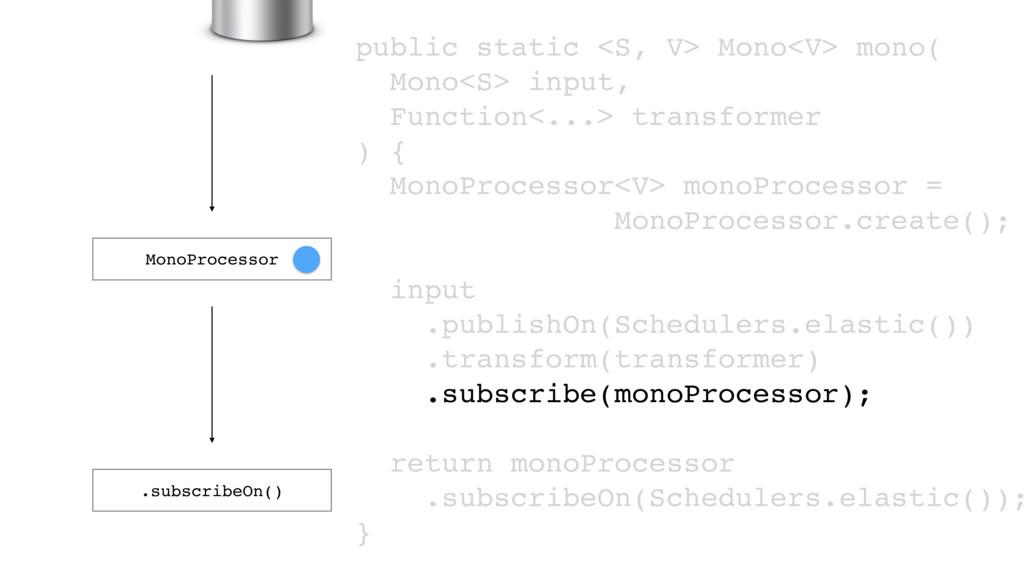 public static <S, V> Mono<V> mono( Mono<S> inpu...