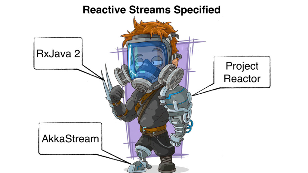 RxJava 2 AkkaStream Project Reactor Reactive St...