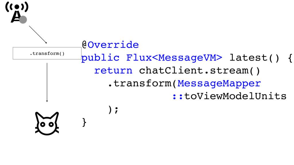@Override public Flux<MessageVM> latest() { ret...