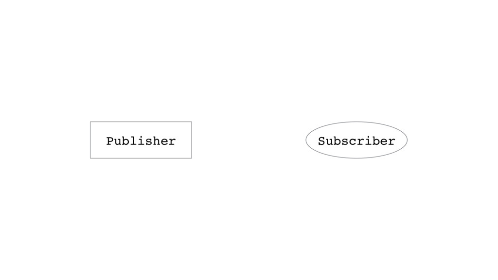 Publisher Subscriber