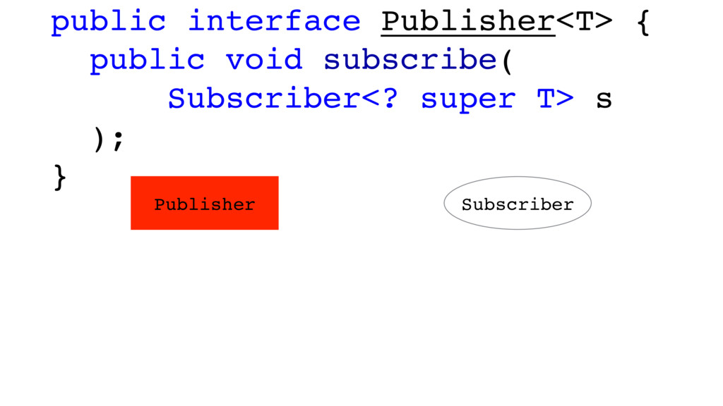 Publisher Subscriber public interface Publisher...