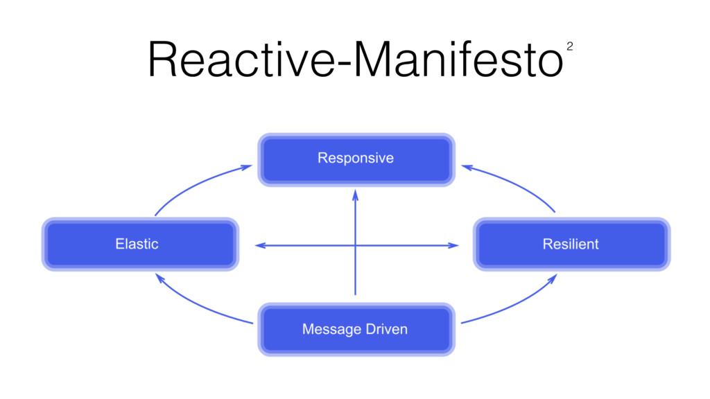 Reactive-Manifesto2