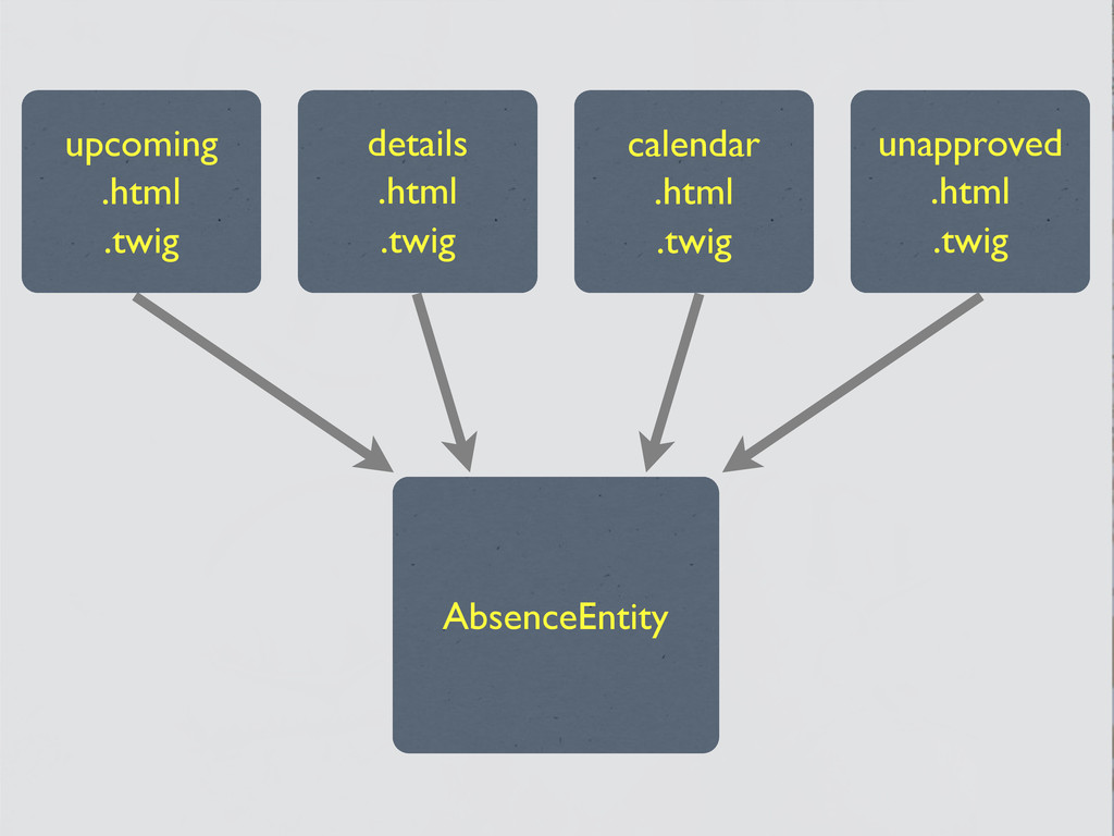 AbsenceEntity upcoming .html .twig details .htm...